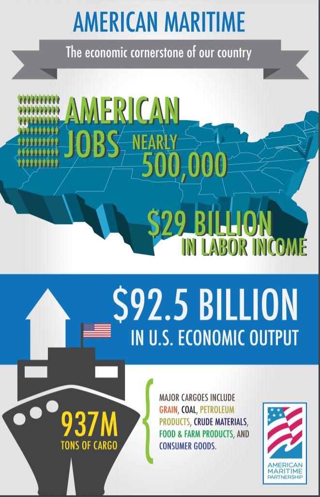 AMP infographic
